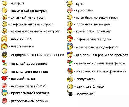 Смайлики из символов - где найти ...: www.bolshoyvopros.ru/questions/513657-smajliki-iz-simvolov-gde...