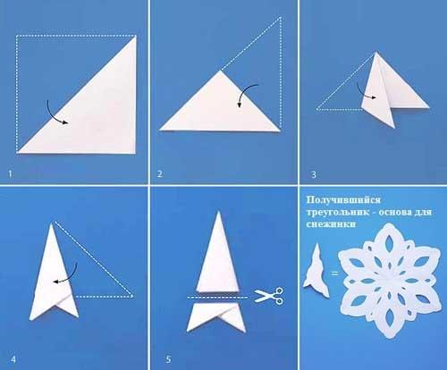 Снежинки из бумаги своими руками фото как вырезать