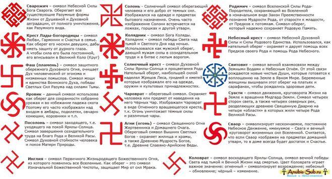 старославянские амулеты и обереги и их значение