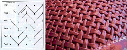 буф подушка плетенка видео