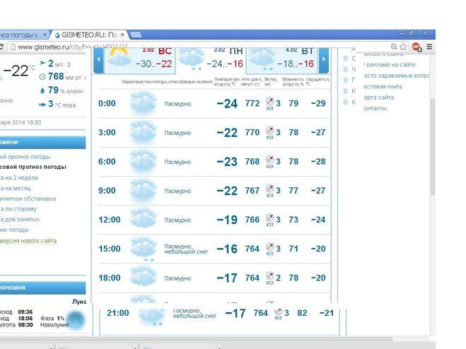 Челябинск погода в башкирии