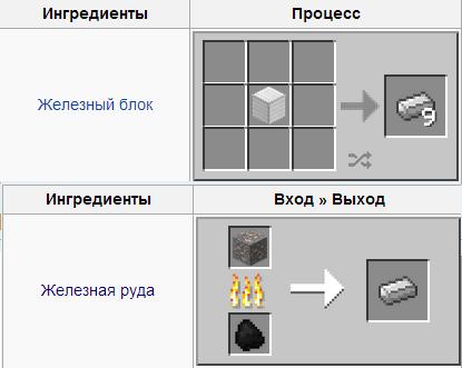 майнкрафт как сделать ведро #4
