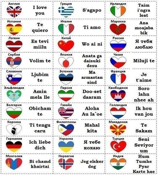 Как пишется я тебя люблю по английски