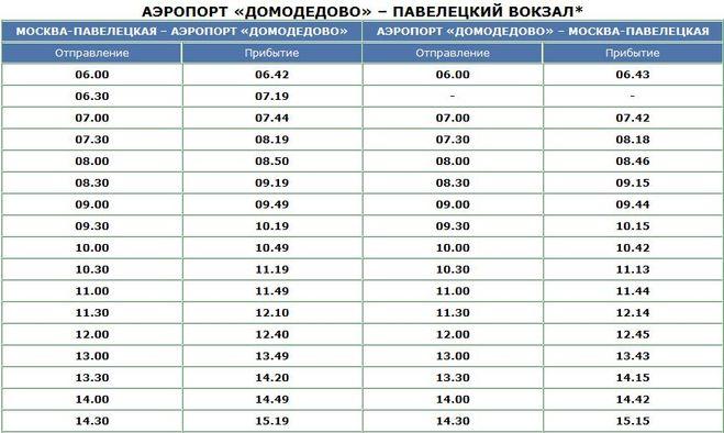 расписание движения экспресса с домодедова: