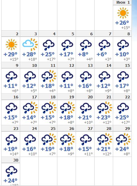 погода в ангарске на ноябрь месяц всего