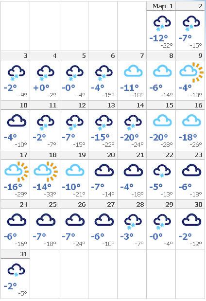 Погода в тюмени на месяц январь 2016