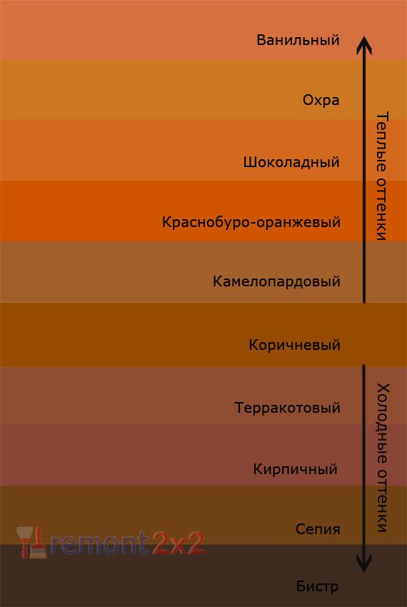 сочетание коричневого с синим фото