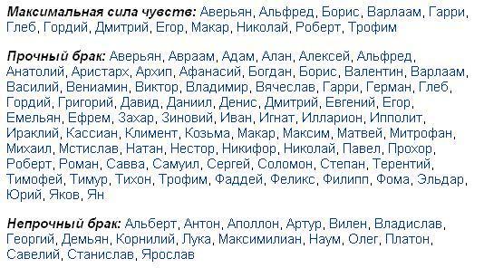 Мужские имена сочетающиеся с отчеством даниилович