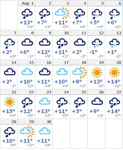 Погода на сегодня москва речной
