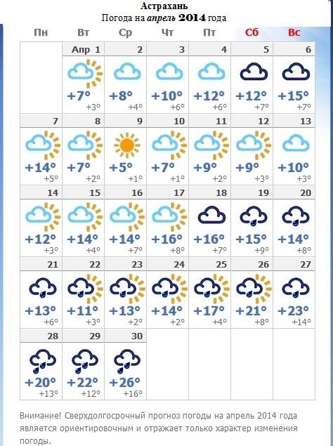 может зимовать таганрог погода 2 3 4 июня 2017 поиска объявлений