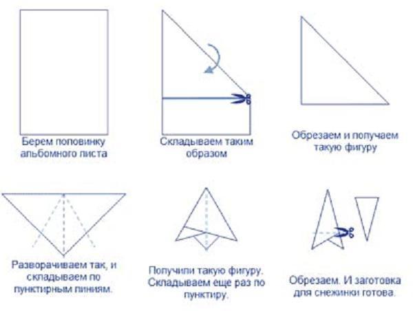 Вот схема сложения бумаги на
