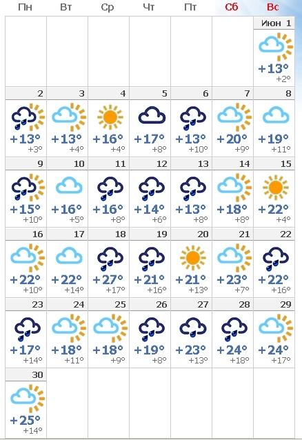 трусы бюстгальтер рп5 погода в санкт-петербурге на неделю от гисметео идеале, стоит приобрести