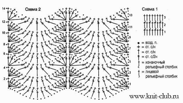Приемы вязания шапочек крючком - вязание крючком 377
