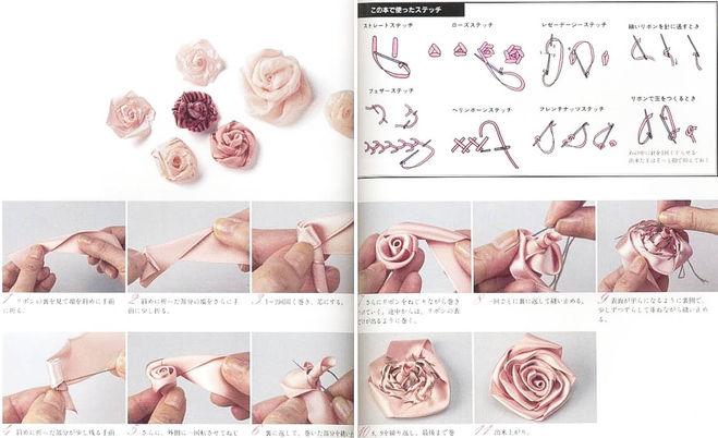 Как пошить гардины своими руками