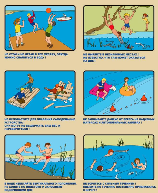 как правильно купаться чтобы похудеть