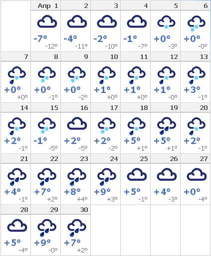 Прогноз погоды в нижнем новгороде на месяц 2018
