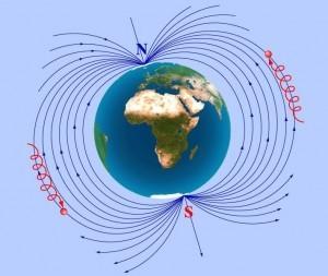 Почему полюса земли магнитят?