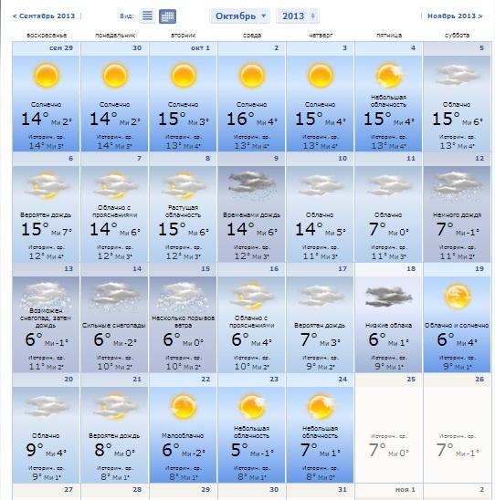 Прогноз погоды в новокаменке