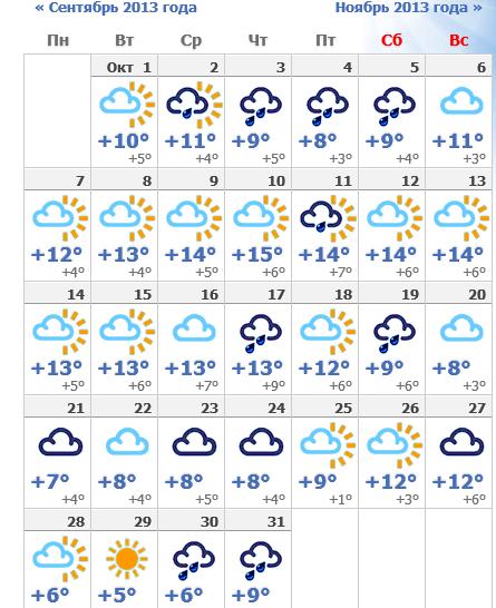 Погода в ростове-на-дону сегодня по часам
