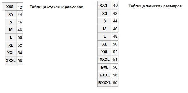 razmer-xxxl-kakoy-razmer