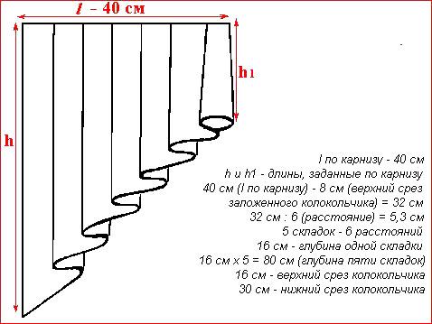 Ламбрекены своими руками пошаговая инструкция