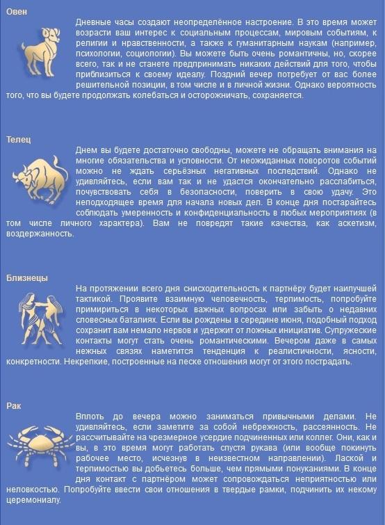 Зодиака гороскопу знак по март