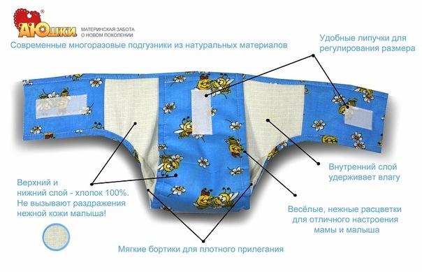 Халаты для мастеров по маникюру