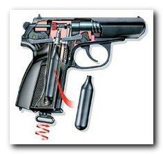 сигнальное оружие нужно ли разрешение