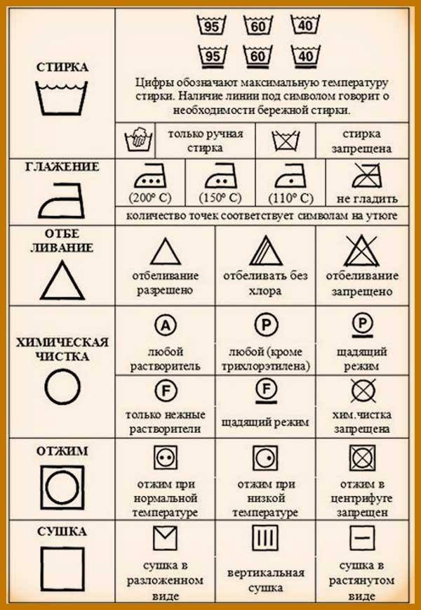 пиктограммы на одежде: