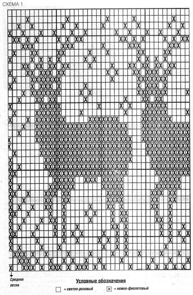Орнаменты для вязания свитеров