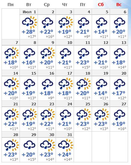 Погода мурманская обл кольский район п.шонгуй