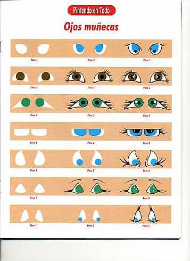 - Maneras de pintar los ojos ...