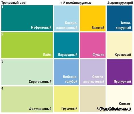 С чем сочетается кремовый цвет в интерьере