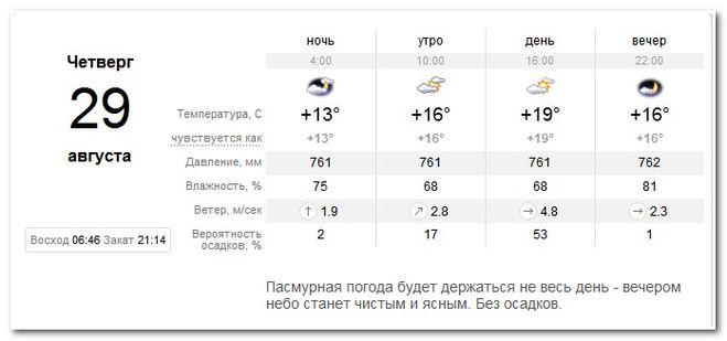 Погода на озере банное в башкирии на 10 дней
