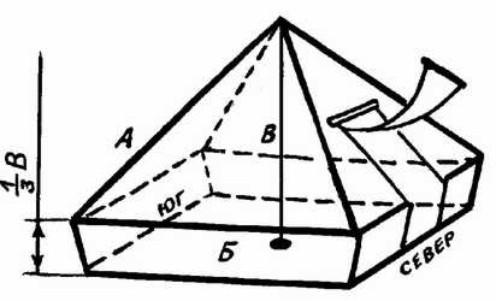 Теплица пирамида из поликарбоната своими руками чертежи