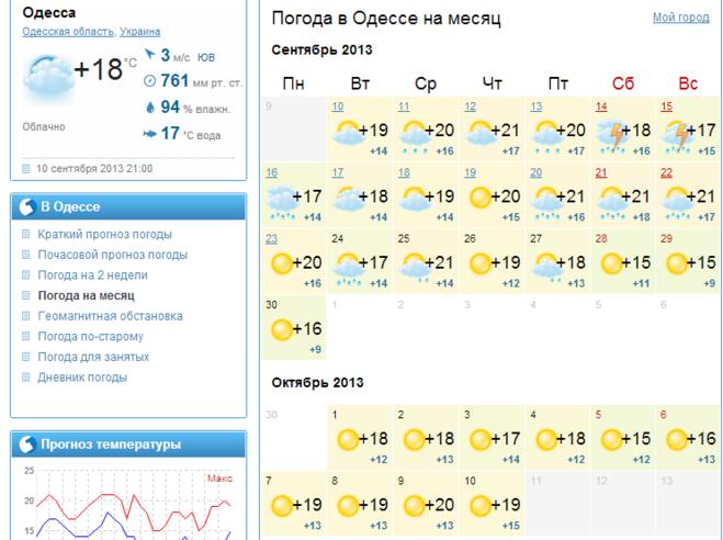 прогноз погоды Yandex - фото 3