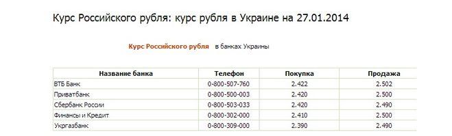 заочная формы, курс евро в банках белгорода на сегодня сбербанк идея дизайна гипсокартонного