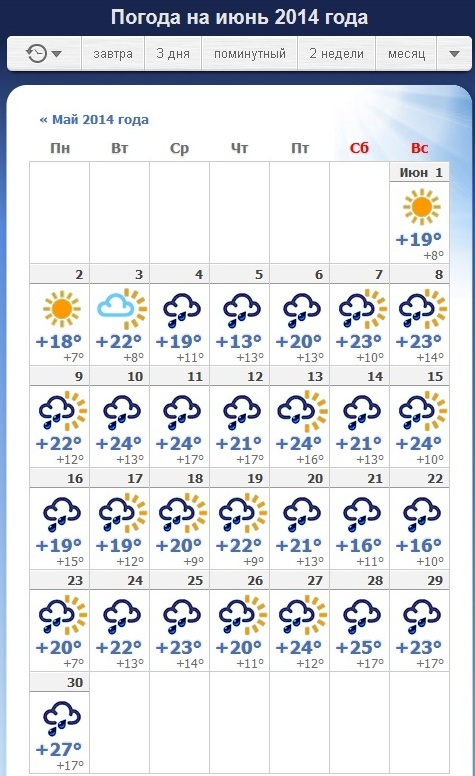 Кирхгофа гласит, погода москва 4-8 апреля картинке: популярные
