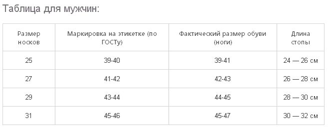 a3d40d03303a7 Как определить размер носков?
