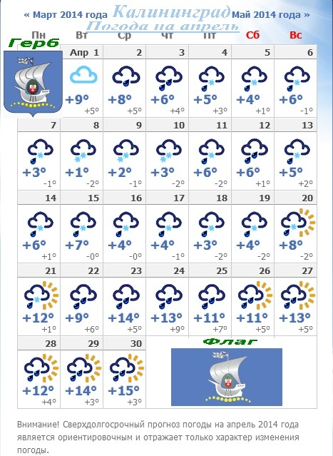 Погода на завтра в калининграде