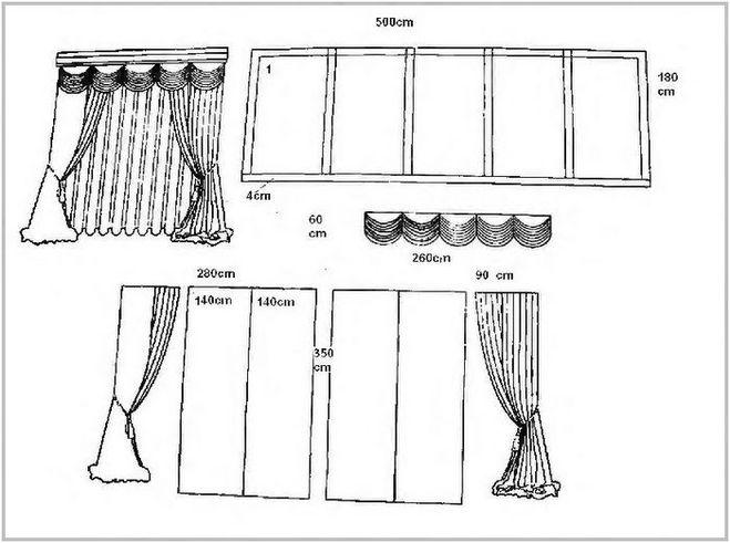 Как сшить тюль своими руками для начинающих