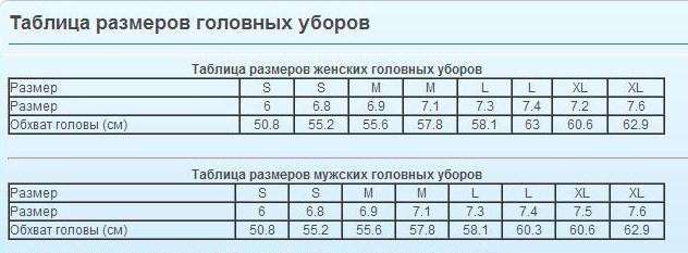 Таблица обхватов головы для