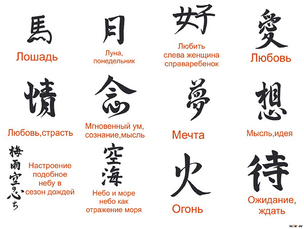 Татуировки Иероглифы  Имена с переводом  Японские и