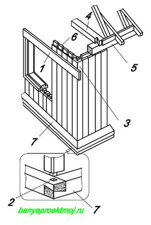 Схема вертикального расположения брусьев.  Вертикальные конструкции...  1. Временная фиксация кромки.