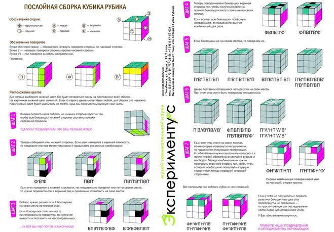 схема сборки кубика рубика 3х3 в картинках.