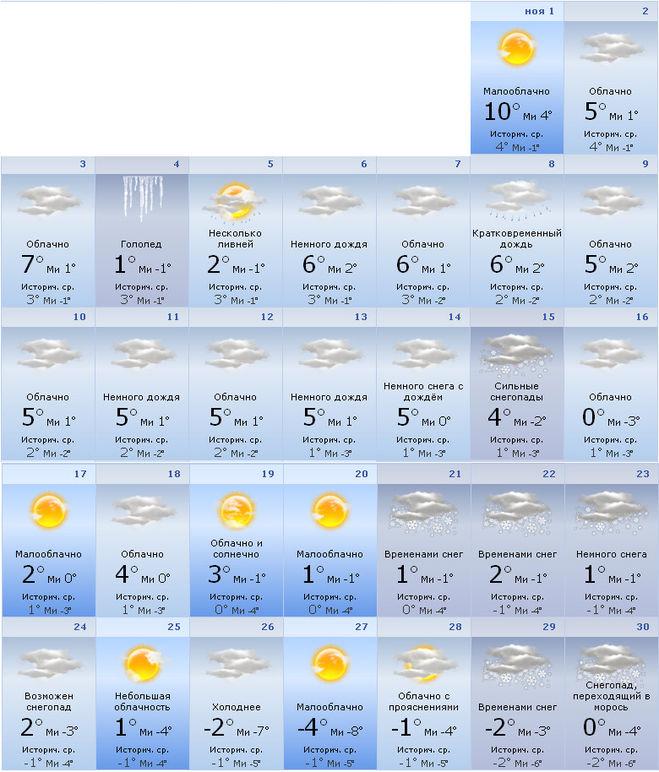 900 рублей погода в семей на ноябрь месяц белье для прохладной