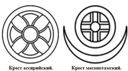 Ассирийский и месопотамский кресты