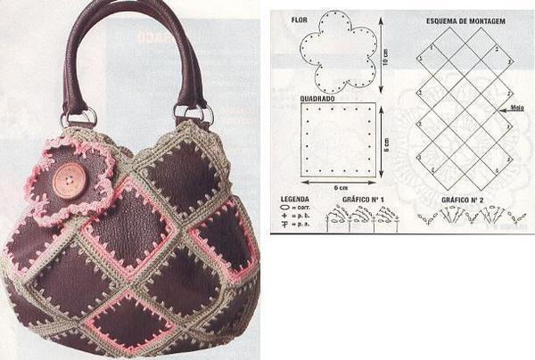 Изготовление сумок своими руками мастер класс