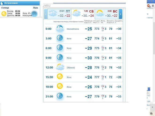 Прогноз погоды в краснодарском крае в ближайшие дни