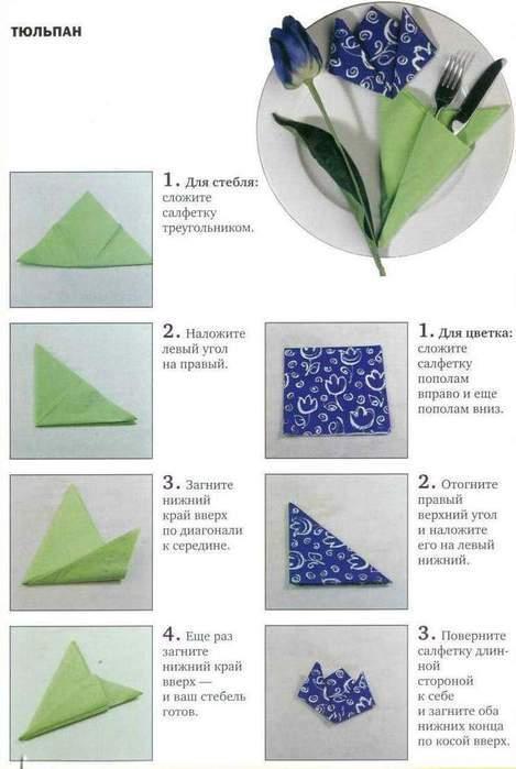 Как складывать салфетки в салфетницу